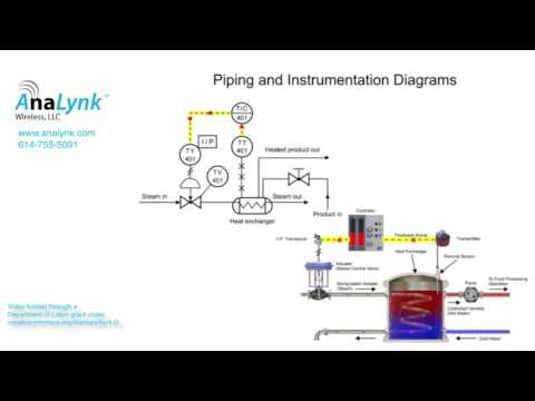 Introduction to Piping & Instrument Diagrams (PI&D)