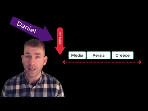 Dating Daniel: Prophecy or History?
