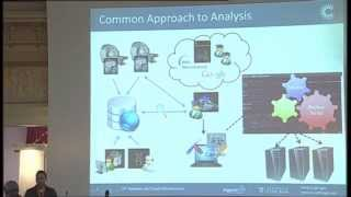 15   K. Chard - DTI image processing pipeline and cloud computing environment