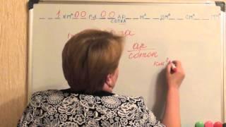 Единицы измерения площади и их преобразование