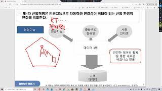 4차산업혁명을 위한 정보보안의 이해(1편)