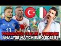 PRONOSTIC ITALIE - TURQUIE EURO 2021 | GROUPE A - MATCH D'OUVERTURE DE L'EURO ! ANALYSE & PRÉDICTION
