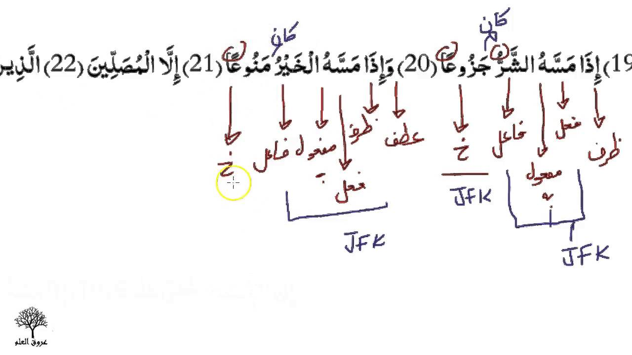 Download Tarkeeb Of Ayahs From Surah Maarij mp3 free, Play