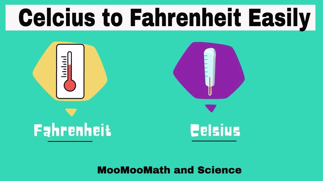 Calculate Celsius To Fahrenheit Easily