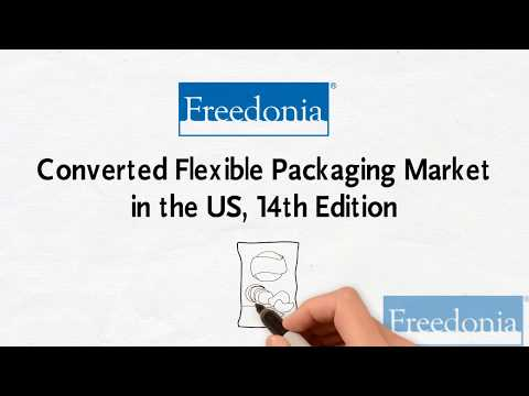 Converted Flexible Packaging Market in the US, 14th Edition