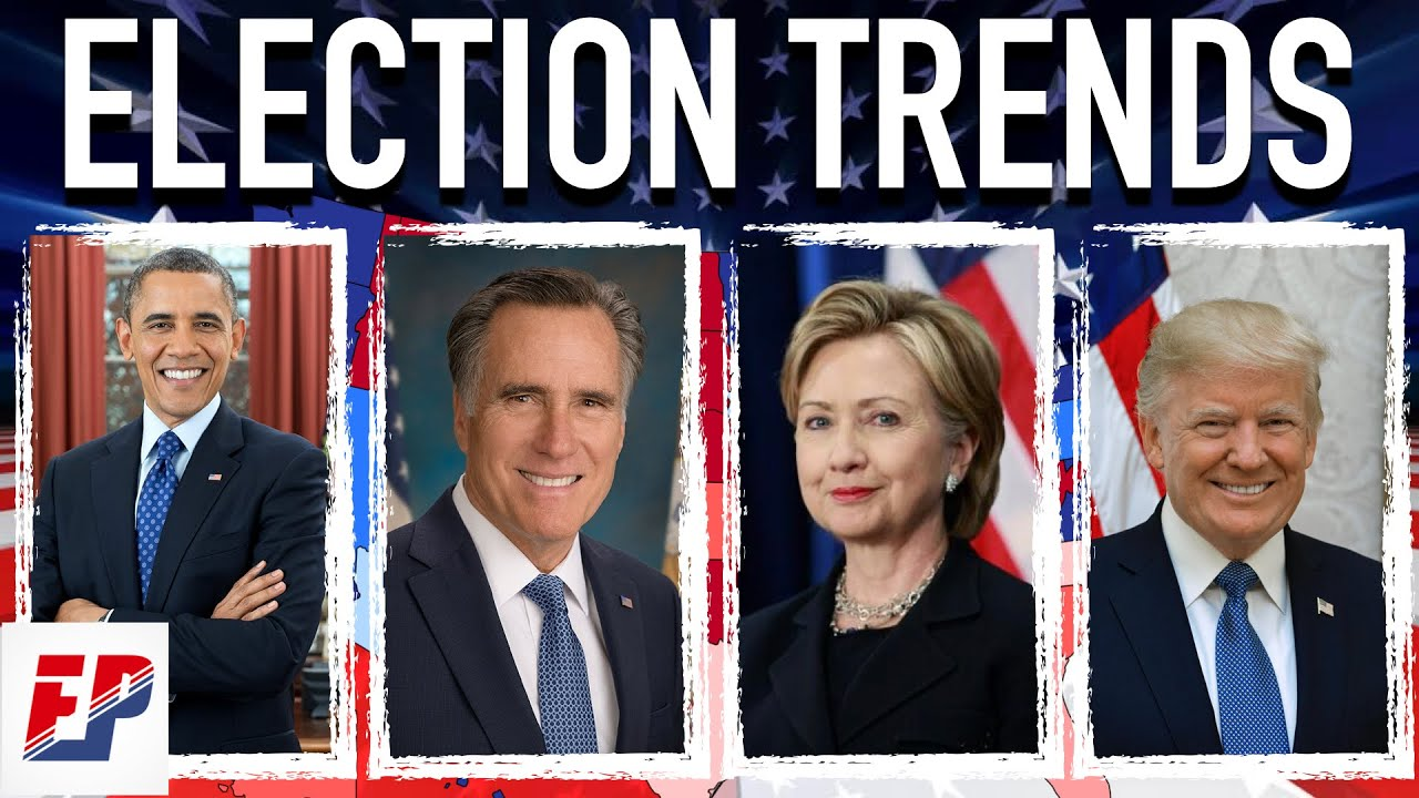 2012 to 2020 | Presidential Election Trends