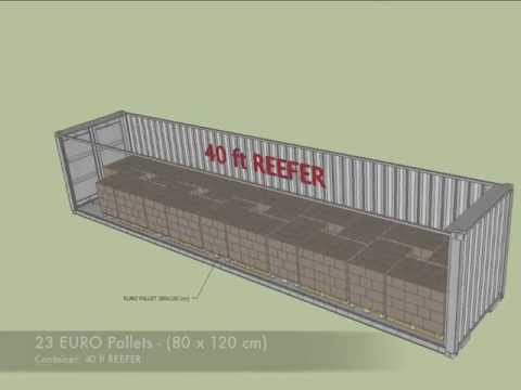 Container Distribution 40ft Reefer Youtube