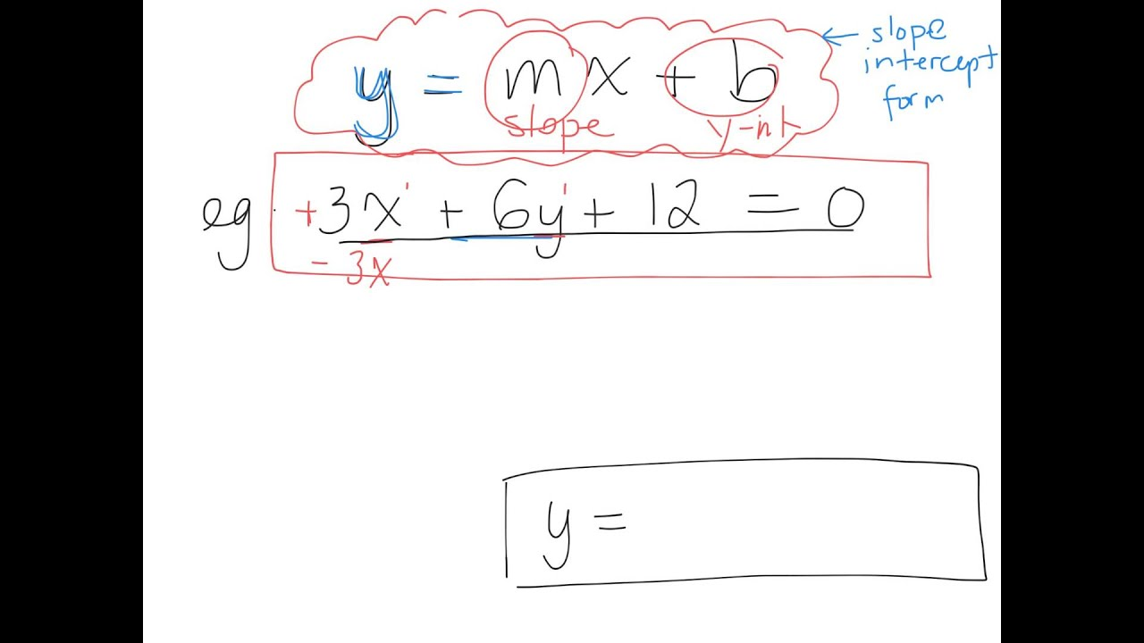 Rearrange Equations Into Slope Intercept Form Grade 9 Applied