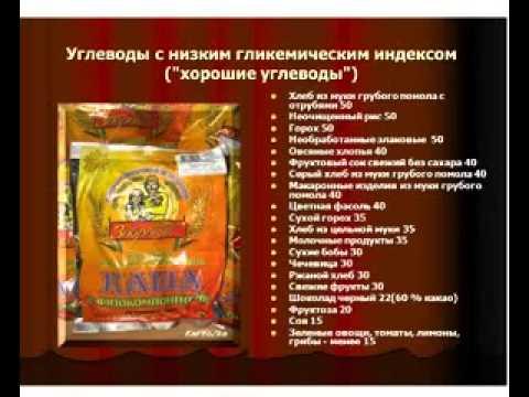 Продукты с низким и высоким гликемическим индеком