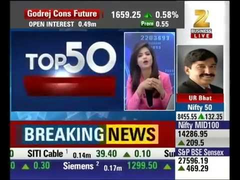 High momentum in Pharma shares, stability seen after long period | Top 50 Shares