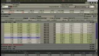 Trading Option Spreads Instead of Buying a Put or Call
