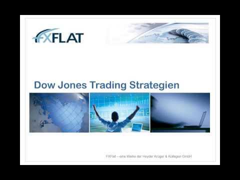 FXFlat Dow Jones Trading Strategien vom 27.05.2014