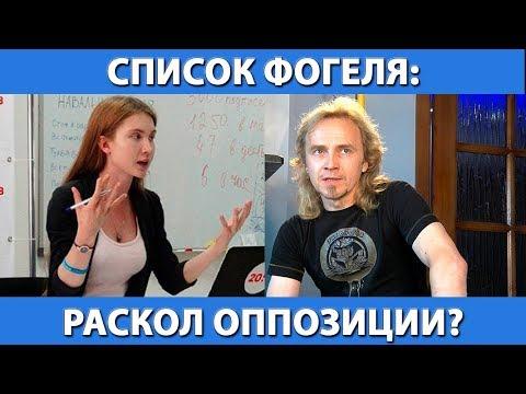 Видео: Раскол в штабе Навального (Кемерово)