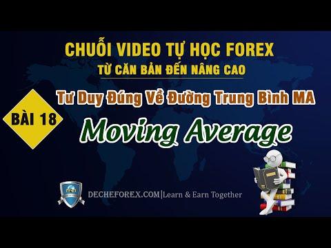 ✅ Bài 18: Đường trung bình MA   Moving Average   Giao dịch hiệu quả nhất với EMA  Đế Chế Forex