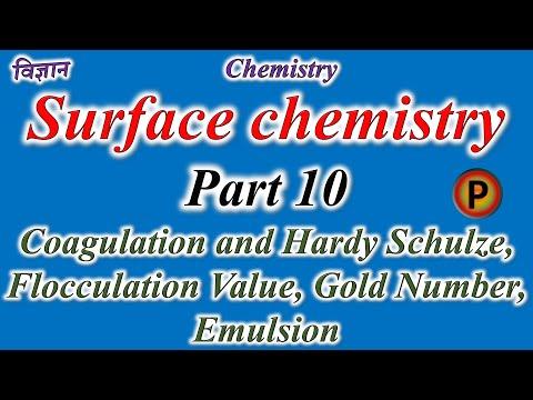 12C0910 surface chemistry – Coagulation and Hardy Schulze, Flocculation Value, Gold Number, Emulsion