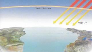 Lenti Kepler - Protezione UV 100%