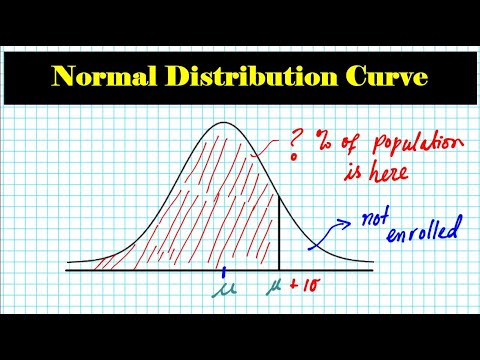 #23 how to use the normal distribution curve mean standard deviation to find population percentage thumbnail
