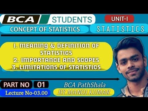 Statistics Meaning In Hindi | Statistics Importance, Scope Of Statistics | Limitations | Part-3