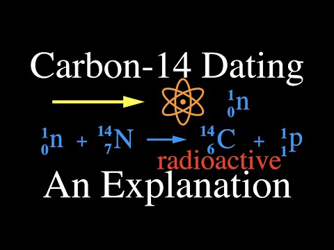 Radioactivity (14 of 16) Carbon-14 Dating, an Explanation