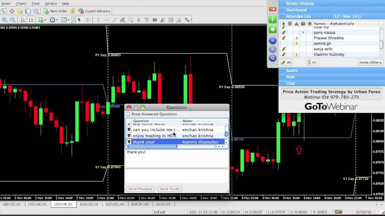 Urban forex course