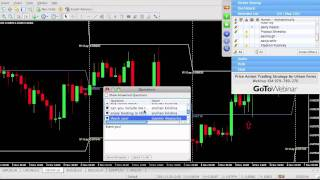 Urban Forex - Pro Trading Strategy
