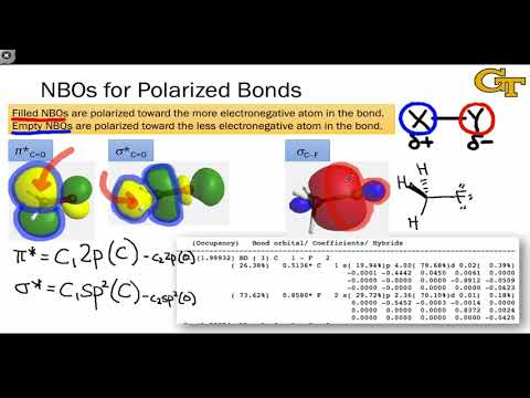 03.06 Polarization and Relative Energies