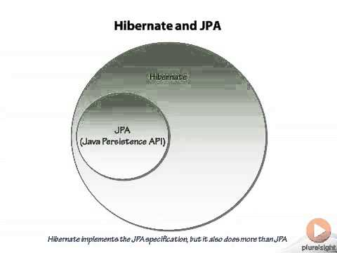one to many relationship hibernate jpa tutorial
