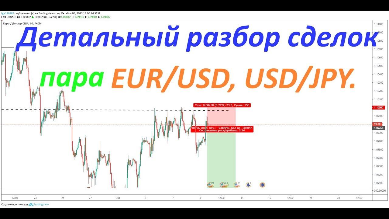 продажа валюты на форексе