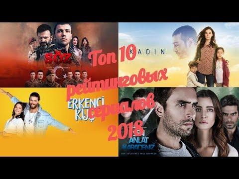 Dizigoliki - Топ 10 рейтинговых сериалов 2018 года