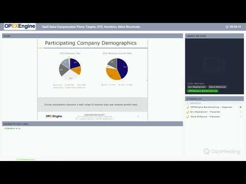 September Webinar  Sales Compensation- Targets, OTE, Variables, Sales Structures