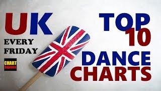 UK Top 10 Dance Charts | 06.07.2018 | ChartExpress