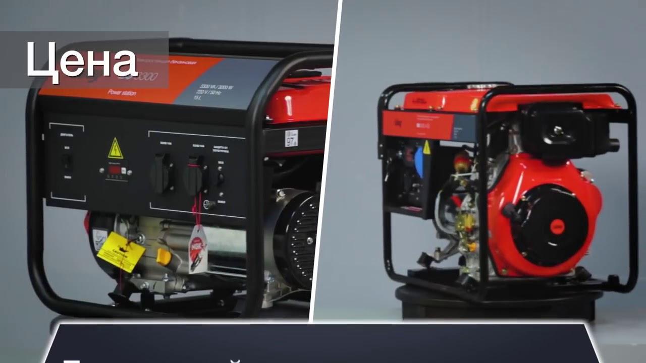 Продажа б/у генераторов ➡лучшая цена на генераторы бу ➡ бесплатная доставка по украине и киеву ☎ 233-38-81.