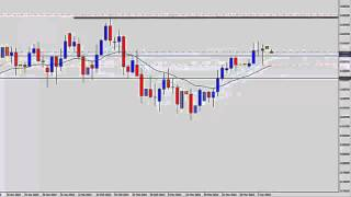 A Forex Trend Trading Strategy - Trading Swing Level Using Price Action
