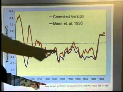 Exposing The Global Warming Fraud 1