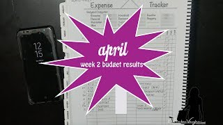April 2018 Week 2 Budget Results | KeAmber Vaughn