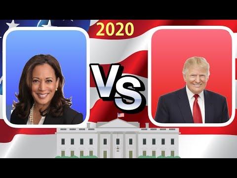 2020 Election Night | Kamala Harris vs Donald Trump