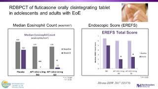 Management of Eosinophilic Esophagitis: Beyond the Basics