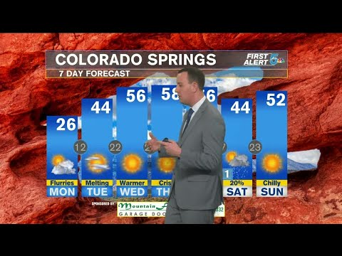 Weather Alert Day: Light snow continues north of Colorado Springs Monday