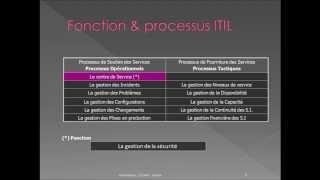 Cours ITIL V3 Foundation - Centre de services بالدارجة Darija - Arabic