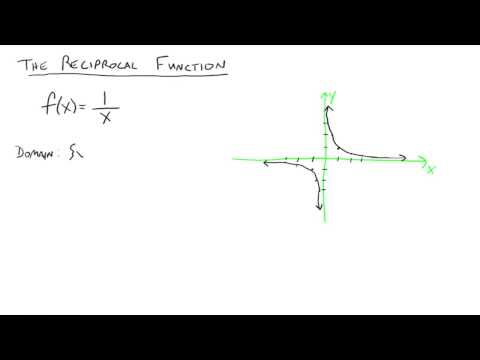 Graphs of Reciprocal Functions (solutions, examples, worksheets, videos)