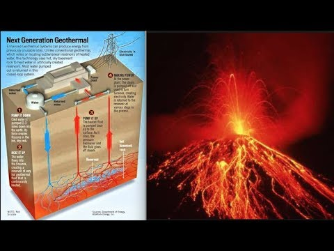 NASA Diverting Doomsday Apocalypse by Tapping into Yellowstone Super Volcano & Stealing Its Energy
