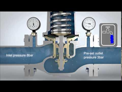 Настройка регулятора давления Honeywell D15S