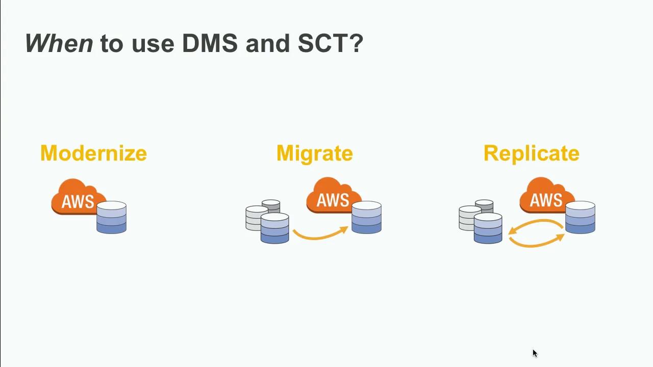 Automating database migration - Amazon DMS