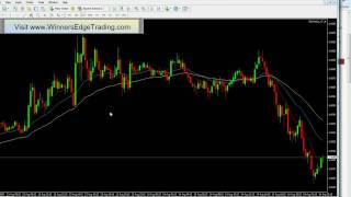 Fail safe forex strategy