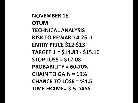 QTUM November 16 Technical Analysis, Short Term Long Entry $12.10-$13, Target $14.83- $15.10