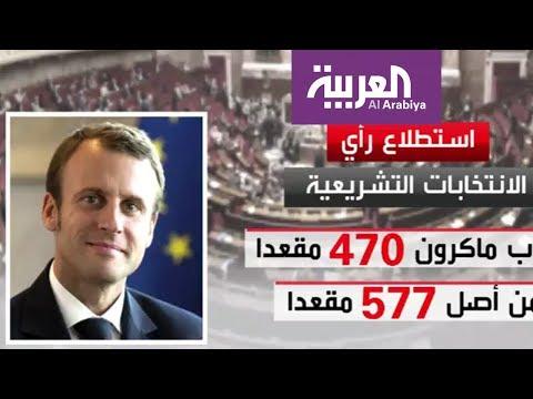 توقعات بإعلان حزب ماكرون فائزا في الانتخابات التشريعية الفرنسية