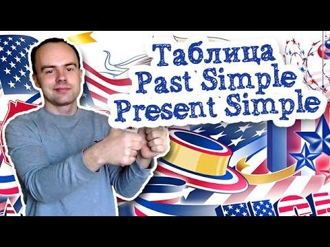 Таблица Past Simple Present