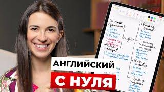 Как выучить английский самостоятельно с нуля - построение программы, расписания, подбор материалов