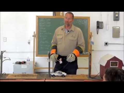 Electric Safety Presentation