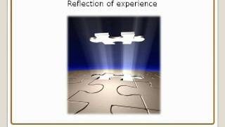 Experiential Learning - An Effective Learning Method thumbnail